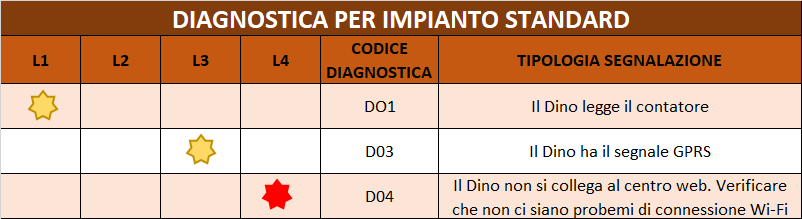 Diagnostiica 1.png